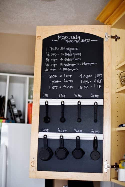 Une super astuce de rangement est d'utiliser de la peinture d'ardoise à l'intérieur d'une porte de placard de cuisine.