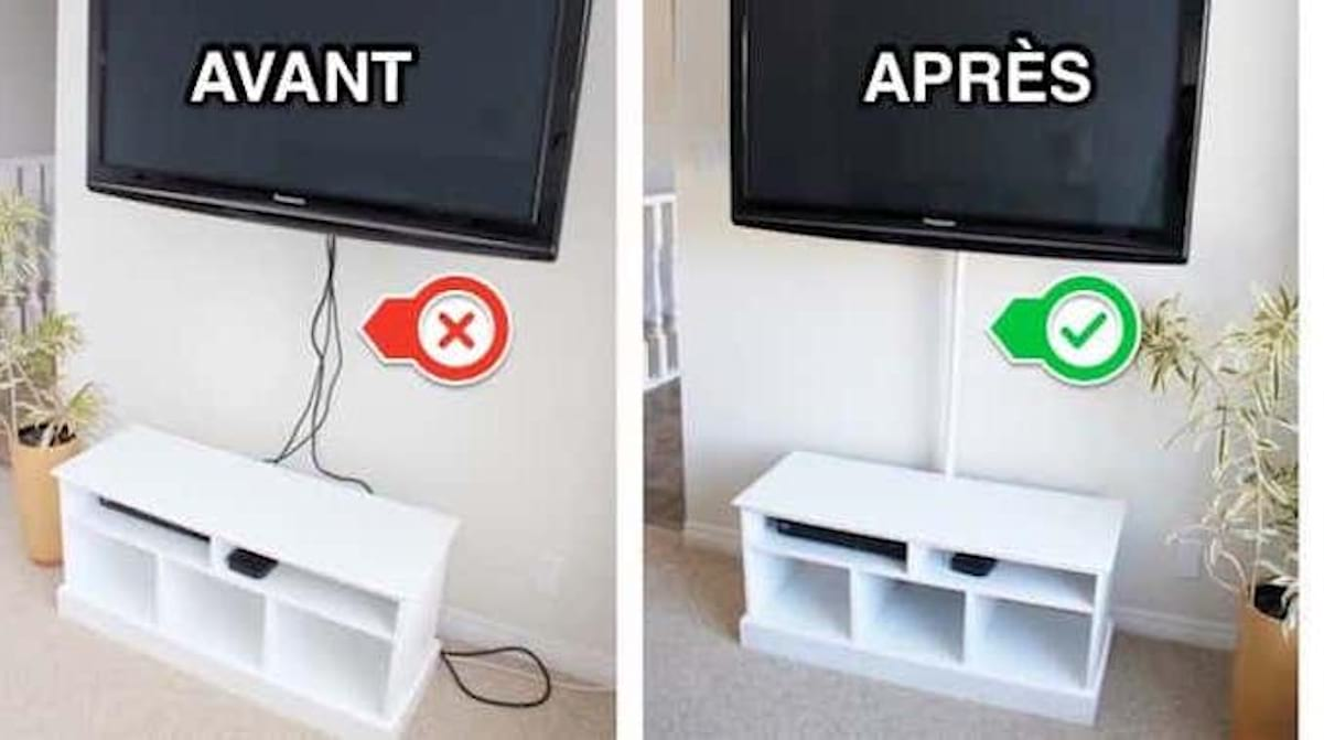 100 Incroyable Suggestions Astuce Pour Cacher Cable Tv
